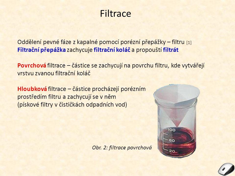 Filtrace Oddělení pevné fáze z kapalné pomocí porézní přepážky – filtru [1] Filtrační přepážka zachycuje filtrační koláč a propouští filtrát.